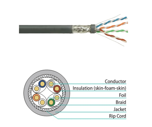 Cáp mạng VIVANCO CAT6A U/FTP VPCAUFA4CRG3 (305m/Drum, CMR, Grey)