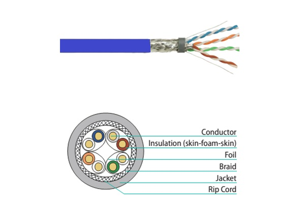 Cáp mạng VIVANCO CAT6A F/UTP VCCAFUA4CRB3 (305m/Drum, CMR, Blue)